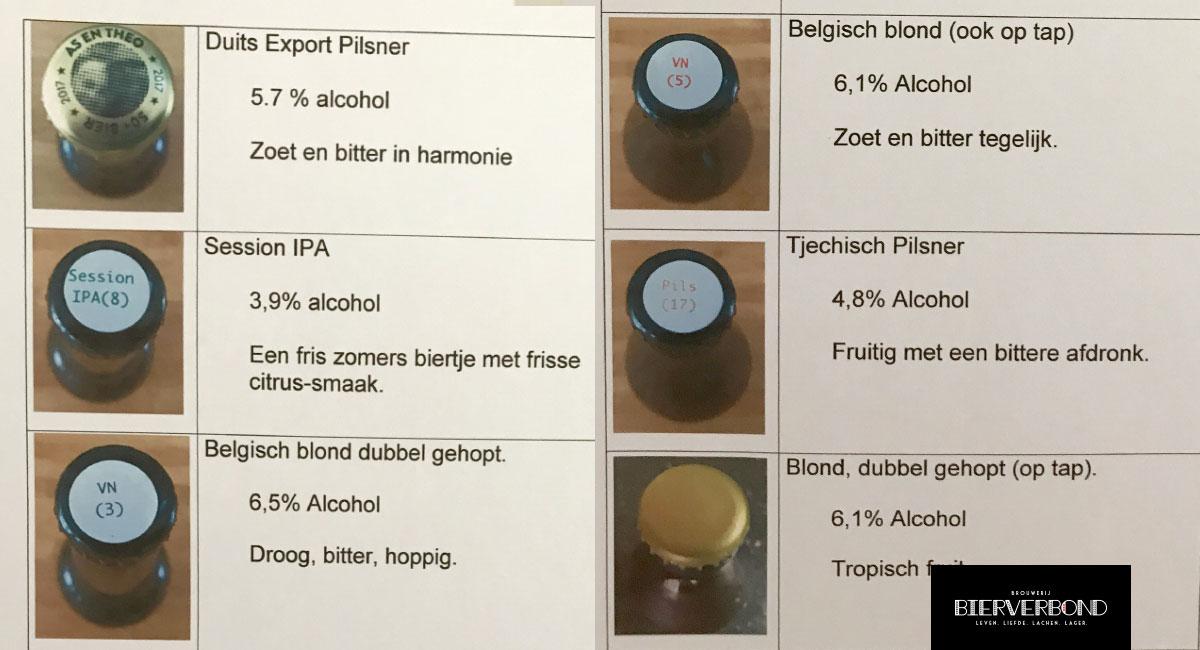 Bierdopjes Juli 2017 - Brouwerij Bierverbond Amsterdam