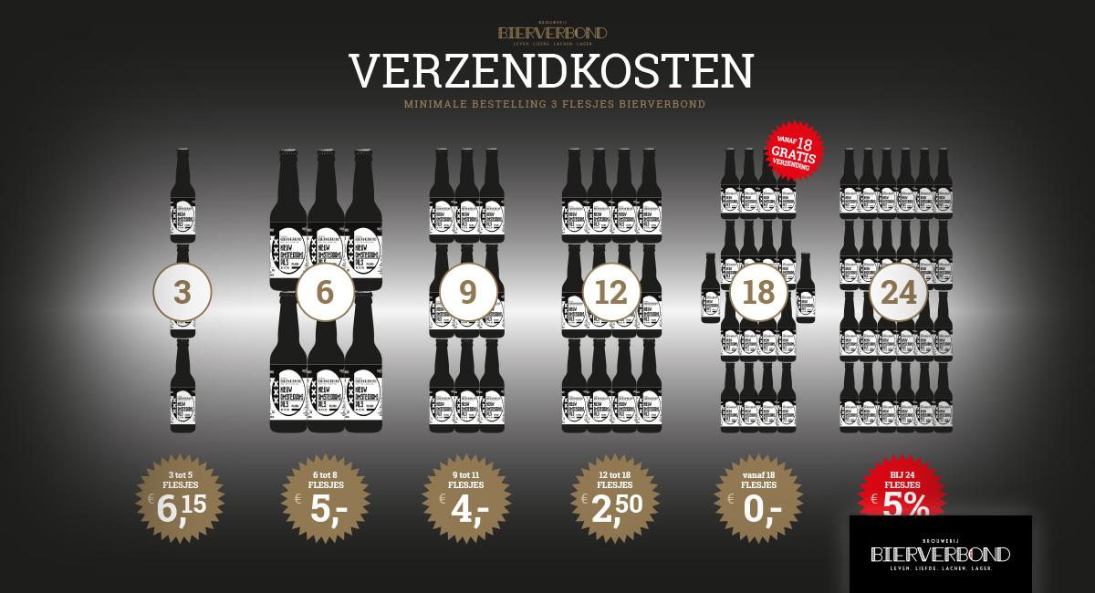 Verzendkosten van Brouwerij Bierverbond Amsterdam