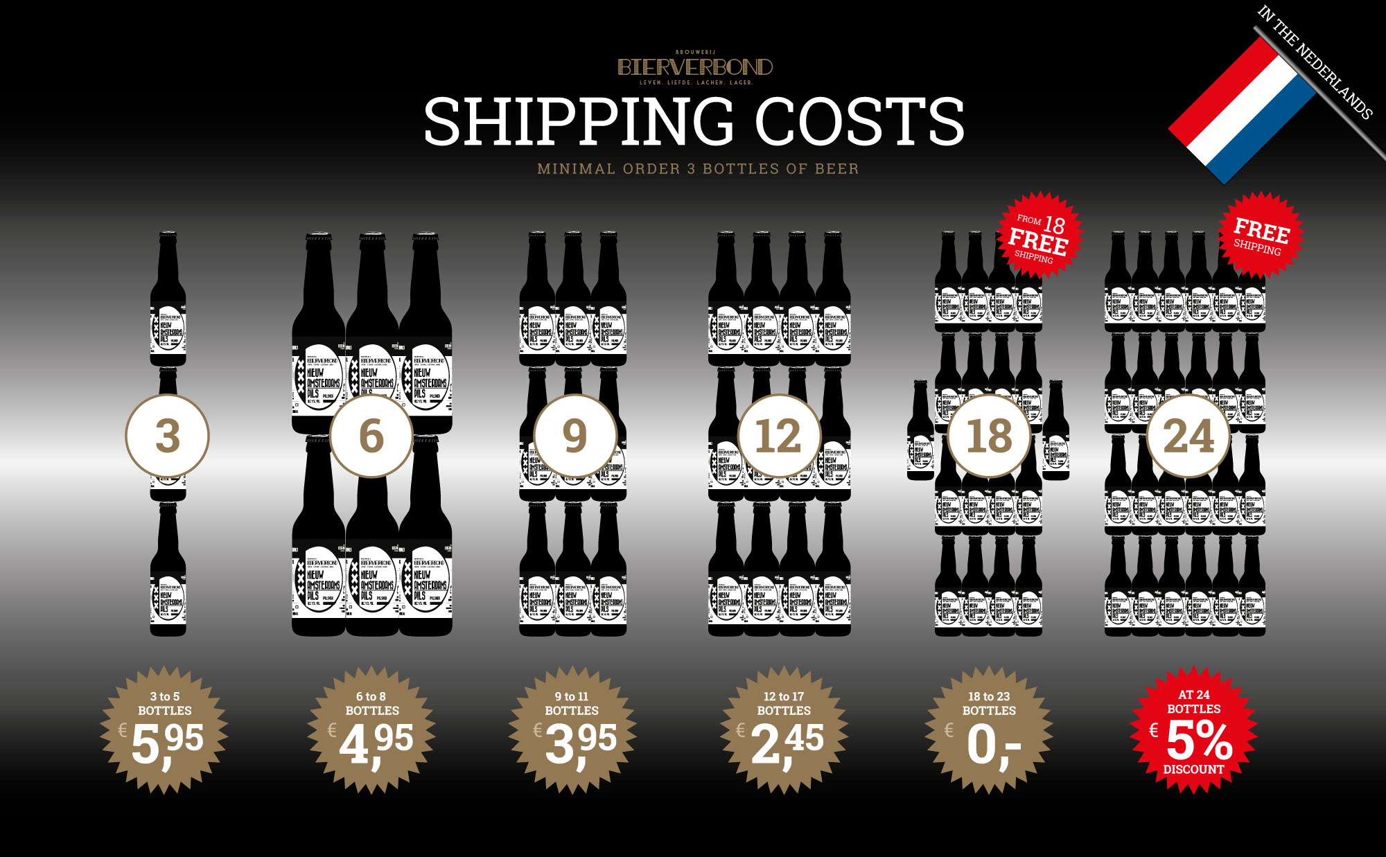 Shipping costs to Dutch addresses Bierverbond Brewery Amsterdam
